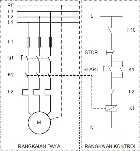 kontrol motor direct online dol plc dcs scada instrument rh dedyplc wordpress com