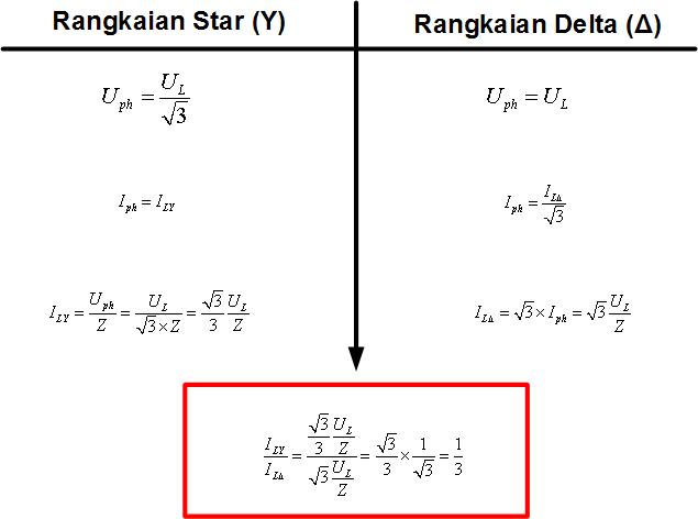 Bukti) Kenapa arus starting star-delta bisa lebih kecil dari DOL?