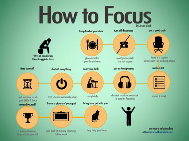 Fokus!